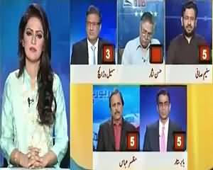 Report Card (Discussion with Senior Analysts) – 30th July 2015