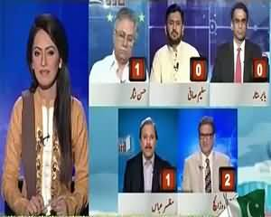 Report Card (Discussion with Top Analysts) – 1st July 2015