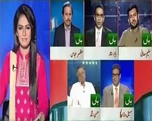 Report Card (Discussion With Top Analysts) – 7th July 2015