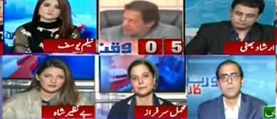 Report Card (Maryam Nawaz Want to Go Abroad) - 7th December 2019