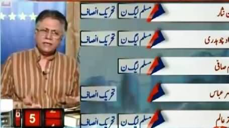 Report Card (NA-122 By-Election Result) – 12th October 2015