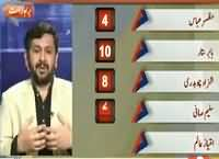 Report Card (New Suggestion About Withholding Tax) – 7th October 2015