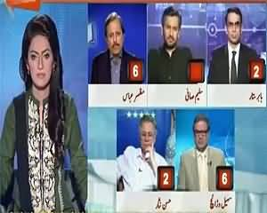 Report Card On Geo News (Discussion with Different Analysts) – 24th June 2015