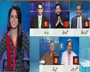 Report Card On Geo News (Discussion with Top Analysts) – 29th June 2015