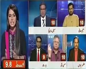 Report Card On Geo News (Special Transmission on Load Shedding) – 22nd June 2015