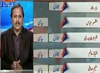 Report Card (Should Army Take Part in NA-122 By-Poll?) – 6th October 2015
