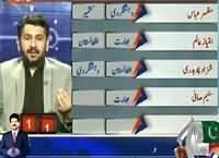 Report Card (What Should Nawaz Sharif Say in His UN Speech) – 30th September 2015
