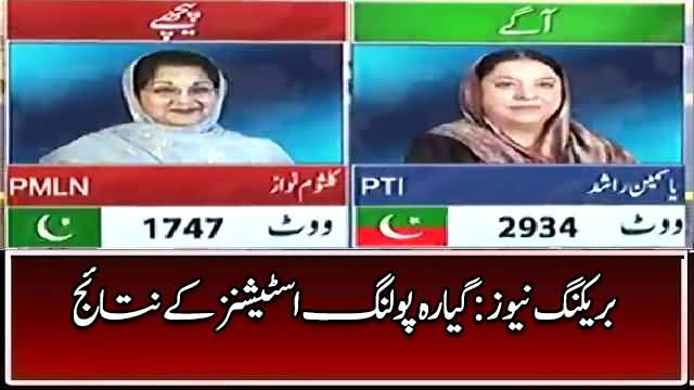 Results from eleven polling stations of NA120