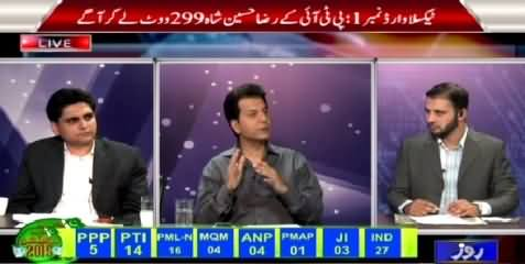 Roze Tv (Special Transmission Cantonment Board Election) – 25th April 2015