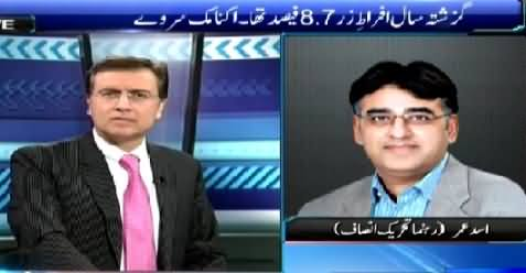 Sayasat Hai Ya Saazish Part-2 (Special Talk on Budget) – 4th June 2015