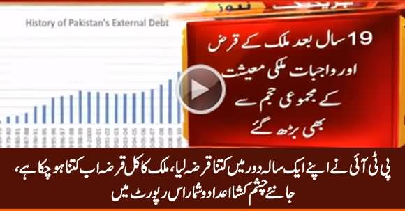 Shocking Facts And Figures About Pakistan's Total Debt
