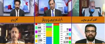 Special Transmission on Budget 2020-2021 - 13th June 2020