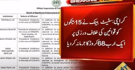 State Bank Imposes Monetary Penalty of Rs 1.68 Billion on 15 Commercial Banks