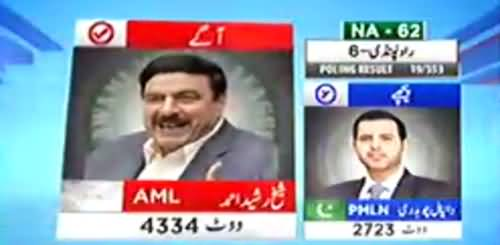 Unofficial Results for NA-62: Sheikh Rasheed ahead of PML-N