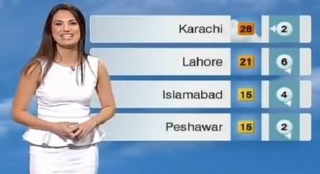 Watch Bold and Beautiful Reham Khan in BBC News Before Coming to Pakistan