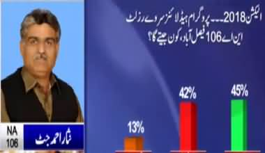 Watch the results who will win from NA 106 Faisalabad