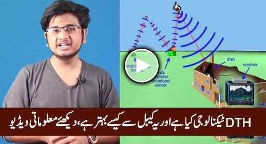 What Is DTH Technology, Why Cable Operators Protesting Against DTH - Watch Informative Video