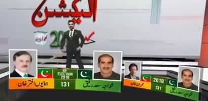 Who is more strong candidate in By-elections 2018 _ Watch this special report