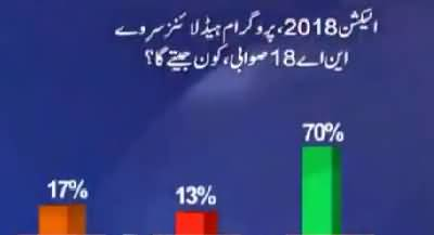 Who Will Win From Captain Safdar's Constiuency NA-18 Swabi? Watch Survey Results