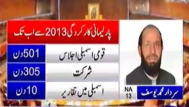 Who Will Win From NA-13 Mansehra ?? Watch Survey Results