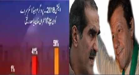 Who Will Win From NA-131 Lahore, Imran Khan or Saad Rafique ??