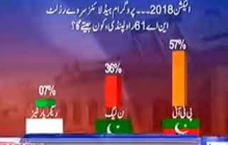 Who Will Win From NA-61 Rawalpindi? Watch Survey Results